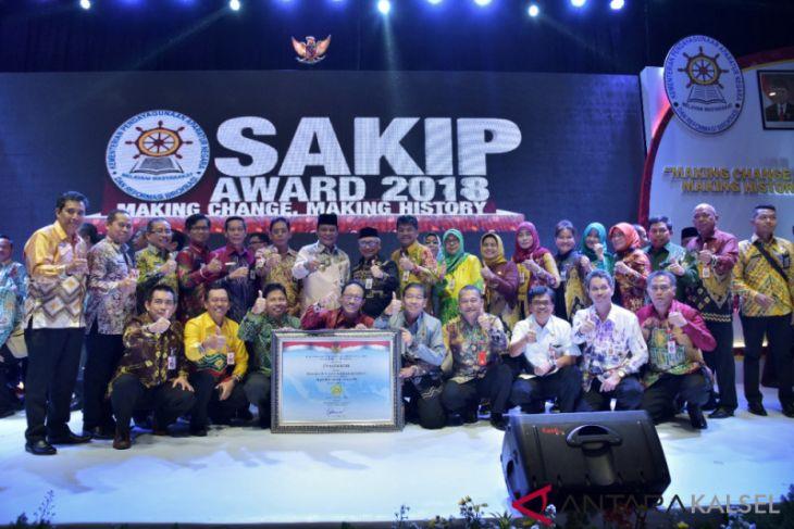 sakip-2019-inspektorat-daerah-provinsi-kalimantan-selatan